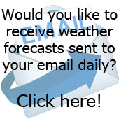 Email Forecast