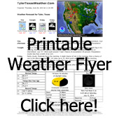 Printable Weather Flyer